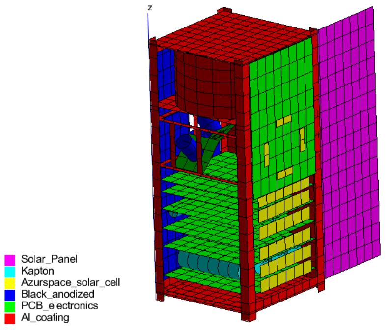 Model termiczny PW-Sat2 - własności termo-optyczne